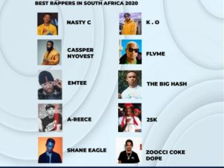 Top 10 Best Rappers In South Africa 2020